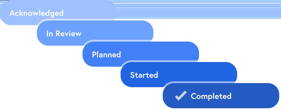 Idea product development status